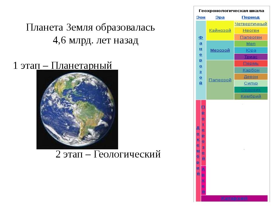 Планета Земля образовалась 4,6 млрд. лет назад 1 этап – Планетарный 2 этап –...