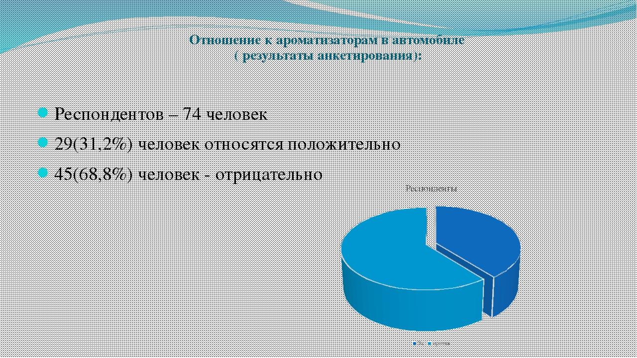 Отношение к ароматизаторам в автомобиле ( результаты анкетирования): Респонде...