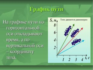 График пути На графике пути по горизонтальной оси откладывают время, а по вер