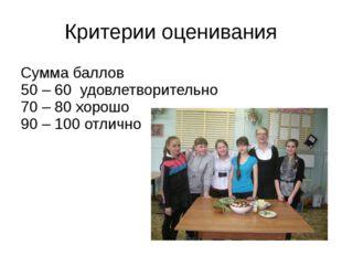 Критерии оценивания Сумма баллов 50 – 60 удовлетворительно 70 – 80 хорошо 90