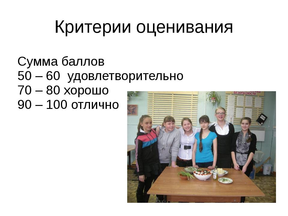 Критерии оценивания Сумма баллов 50 – 60 удовлетворительно 70 – 80 хорошо 90...
