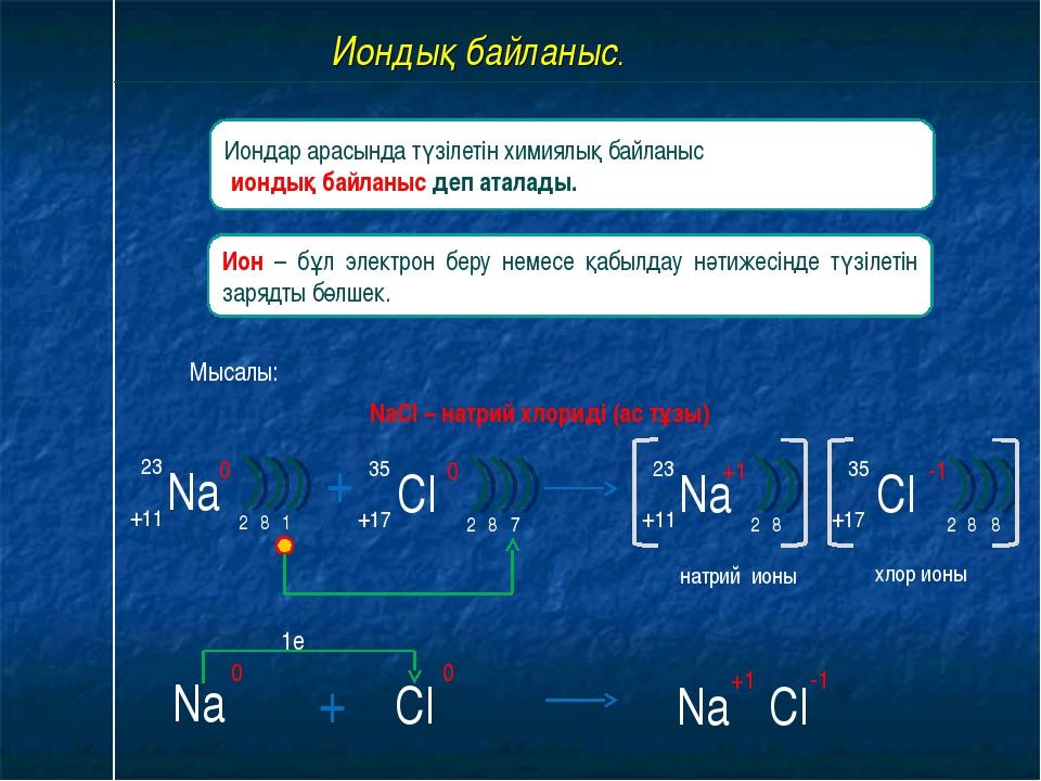 Иондық байланыс. Иондар арасында түзілетін химиялық байланыс иондық байланыс...