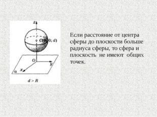 Если расстояние от центра сферы до плоскости больше радиуса сферы, то сфера