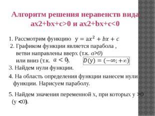 Алгоритм решения неравенств вида ax2+bx+c>0 и ax2+bx+c0) или вниз(т.к. ). 3.