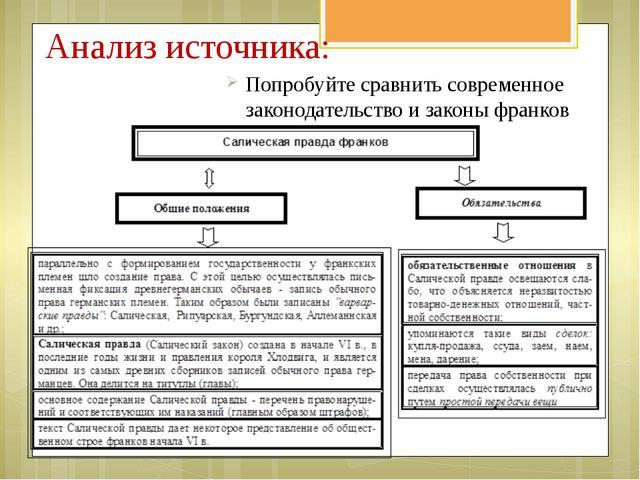Анализ источника: Попробуйте сравнить современное законодательство и законы ф...