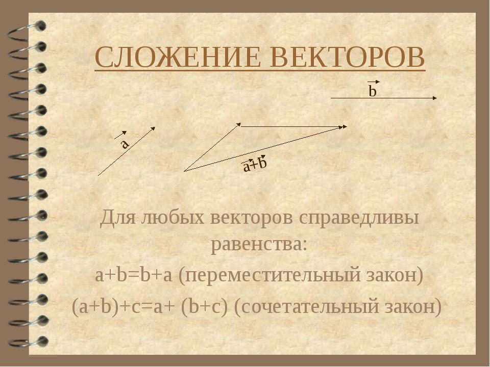 СЛОЖЕНИЕ ВЕКТОРОВ Для любых векторов справедливы равенства: a+b=b+a (перемест...