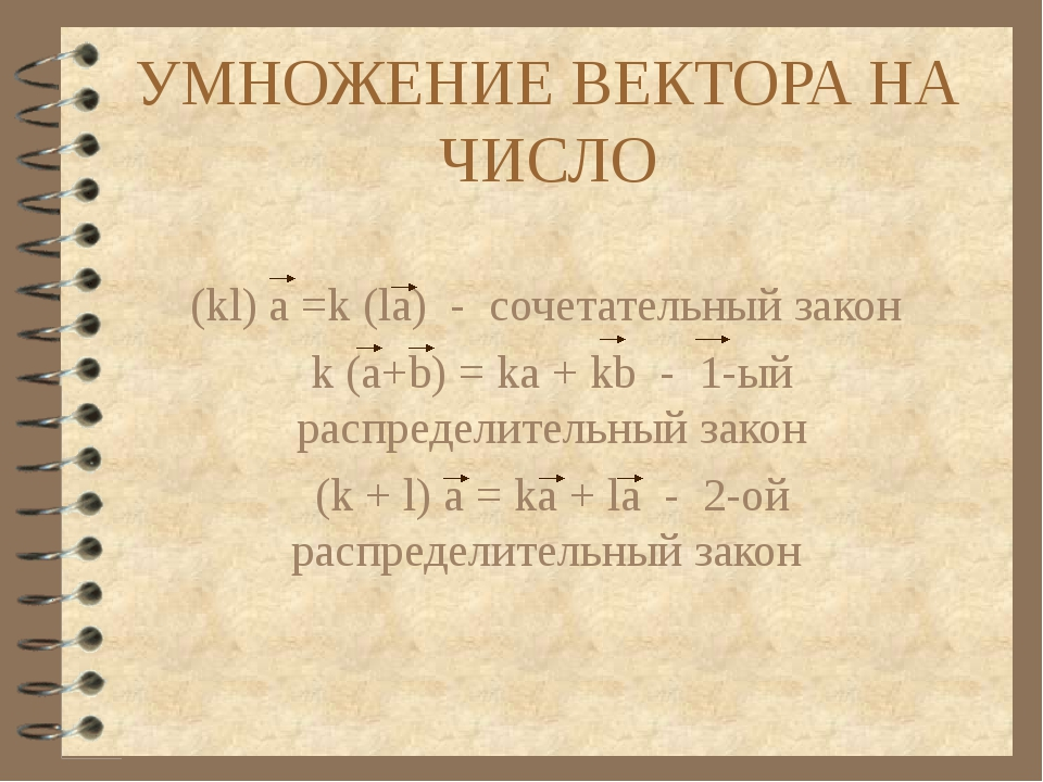 УМНОЖЕНИЕ ВЕКТОРА НА ЧИСЛО (kl) a =k (la) - сочетательный закон k (a+b) = ka...