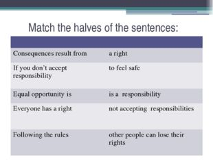 Match the halves of the sentences: Consequences result from a right If you do