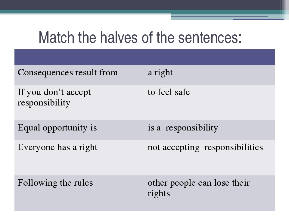 Match the halves of the sentences: Consequences result from a right If you do...
