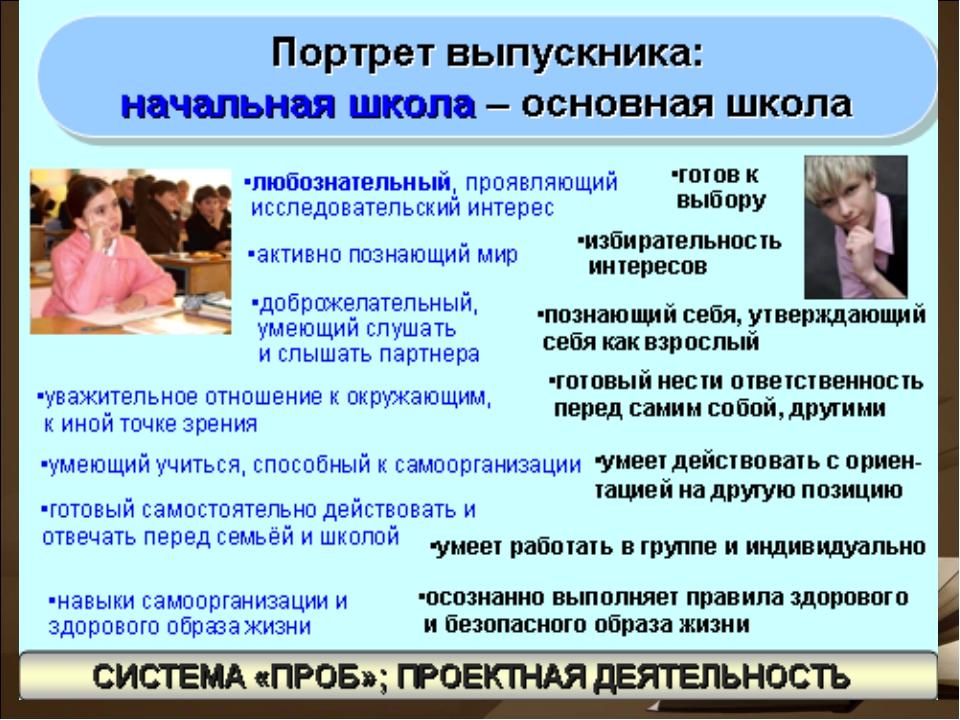«Портрет выпускника:» Дошкольник Начальная школа Деятельный и активный.Прис...