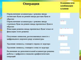 Операция Клавиша или комбинация клавиш Переключение клавиатуры с режима ввод