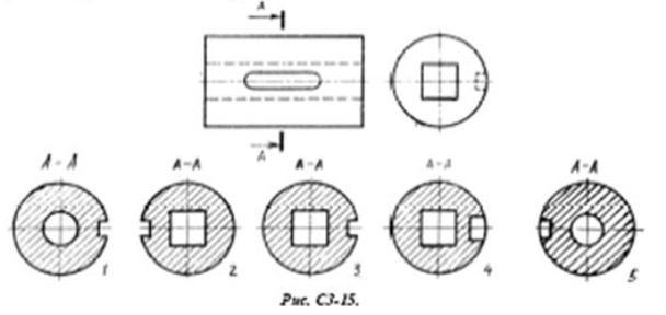 На рисунке С3-15 показана деталь и дано её сечение. Из нескольких вариантов сечения выберите правильный