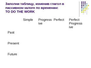 Заполни таблицу, изменив глагол в пассивном залоге по временам: TO DO THE WORK