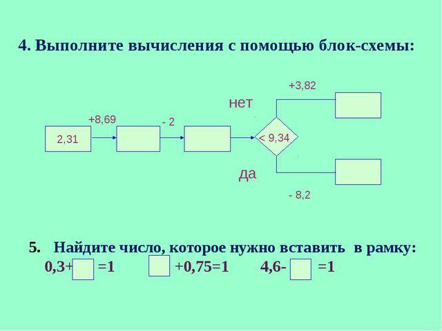 Найдите число, которое нужно вставить в рамку: 0,3+ =1 +0,75=1 4,6- =1 4. Вы...