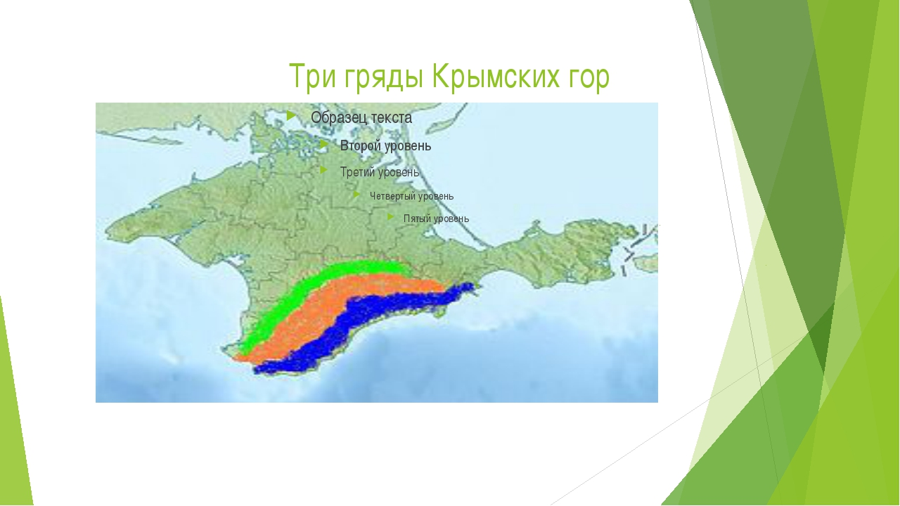 Три гряды Крымских гор