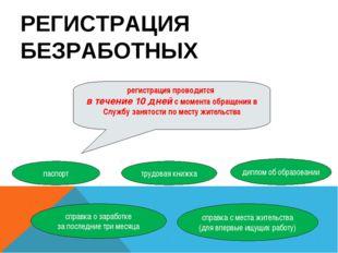 РЕГИСТРАЦИЯ БЕЗРАБОТНЫХ Документы регистрация проводится в течение 10 дней с