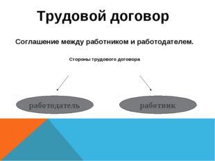 Трудовой договор Соглашение между работником и работодателем. Стороны трудово