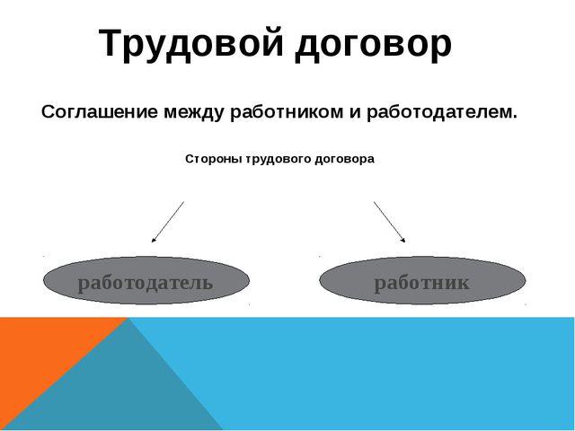 Трудовой договор Соглашение между работником и работодателем. Стороны трудово...