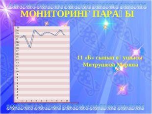 МОНИТОРИНГ ПАРАҒЫ 11 «Б» сынып оқушысы Митрушова Марина 25
