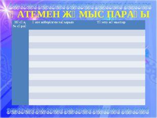 ҚАТЕМЕН ЖҰМЫС ПАРАҒЫ Нұсқа, № сұрақ Қате жіберілген тақырыпТүзету жұмыстар