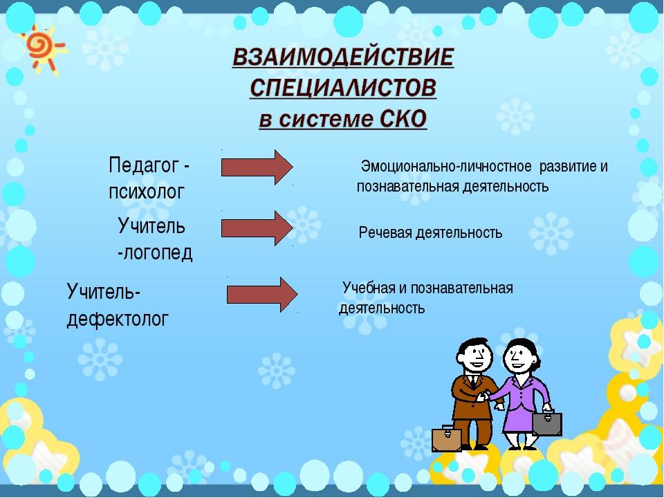 Педагог - психолог Эмоционально-личностное развитие и познавательная деятельн...