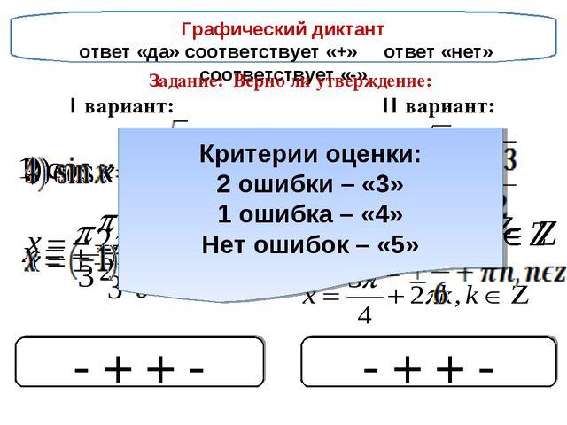 Графический диктант ответ «да» соответствует «+» ответ «нет» соответствует «-...