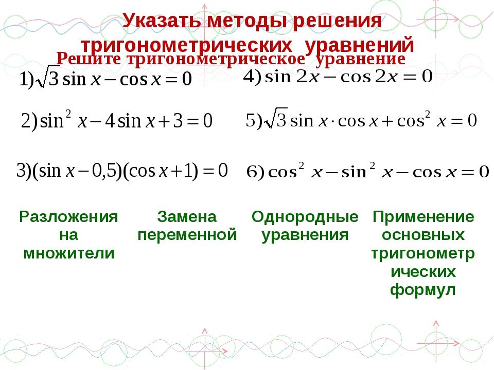 Указать методы решения тригонометрических уравнений Решите тригонометрическо...