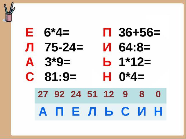 Е 6*4= Л 75-24= А 3*9= С 81:9= П 36+56= И 64:8= Ь 1*12= Н 0*4= 2792245112...