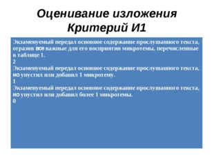 Оценивание изложения Критерий И1 Экзаменуемый передал основное содержание про