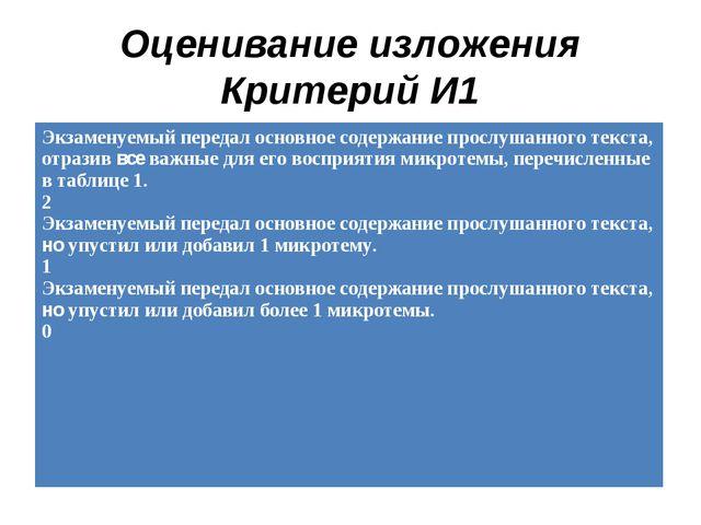 Оценивание изложения Критерий И1 Экзаменуемый передал основное содержание про...
