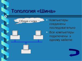 Топология «Шина» Компьютеры соединены последовательно Все компьютеры подключе