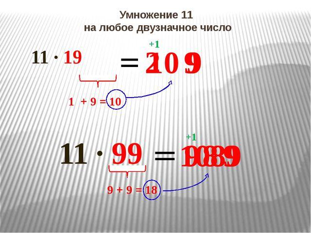 Умножение 11 на любое двузначное число 11 ∙ 19 = 1 9 1 + 9 = 10 0 11 ∙ 99 = 9...