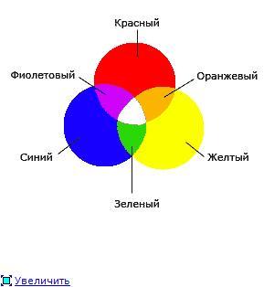 http://s60.radikal.ru/i170/0909/a0/ef51a7b5885et.jpg
