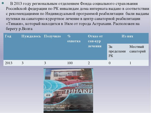 В 2013 году региональным отделением Фонда социального страхования Российской...