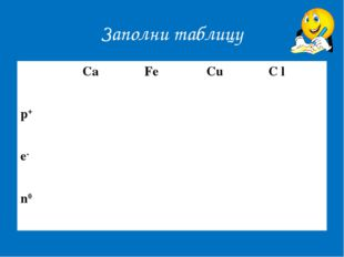 Заполни таблицу CaFeCuC l p+ e- n0