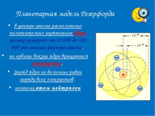 Планетарная модель Резерфорда в центре атома расположено положительно заряжен