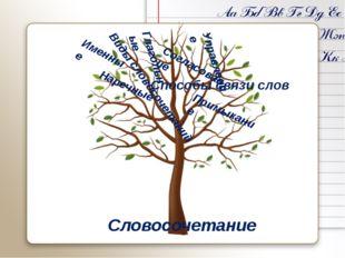 Виды словосочетаний Словосочетание Именные Наречные Глагольные Способы связи