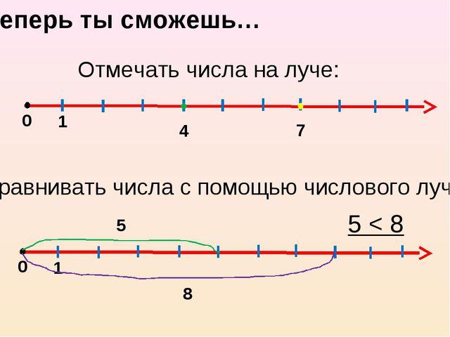 Теперь ты сможешь… Отмечать числа на луче: 0 1 4 7 Сравнивать числа с помощью...