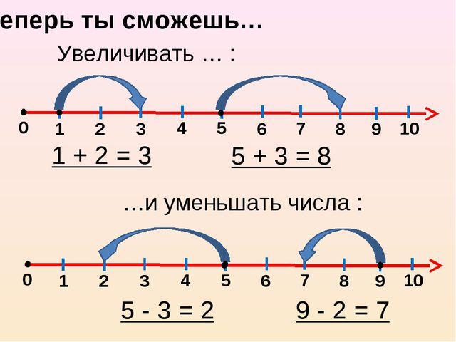 0 1 2 3 4 5 6 7 8 9 10 Увеличивать … : Теперь ты сможешь… 1 + 2 = 3 5 + 3 = 8...