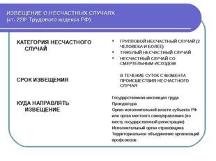ИЗВЕЩЕНИЕ О НЕСЧАСТНЫХ СЛУЧАЯХ (ст. 2281 Трудового кодекса РФ) КАТЕГОРИЯ НЕСЧ