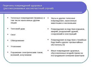 Перечень повреждений здоровья (рассматриваемых как несчастный случай) Телесны