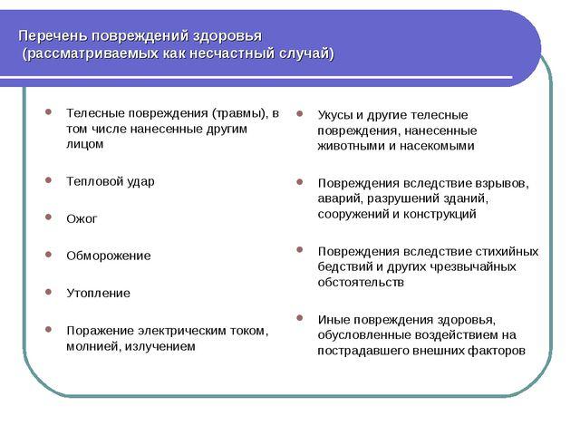 Перечень повреждений здоровья (рассматриваемых как несчастный случай) Телесны...