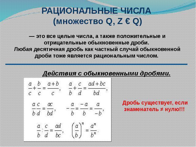алгебра шпаргалка и числами с действия отрицательными положительными