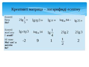 Креативті матрица – логарифмді есептеу Есептіңбасы Не? Есептің жалғасы Қалай?