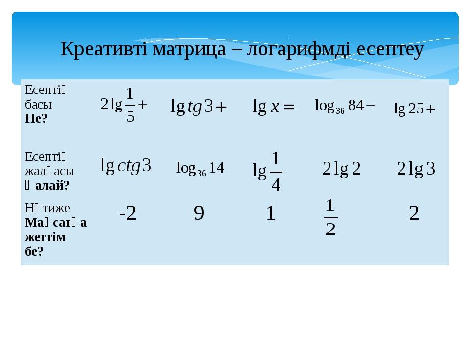 Креативті матрица – логарифмді есептеу Есептіңбасы Не? Есептің жалғасы Қалай?...