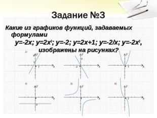 Какие из графиков функций, задаваемых формулами y=-2x; y=2x2; y=-2; y=2x+1; y