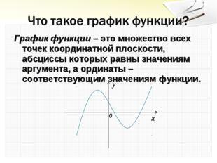 График функции – это множество всех точек координатной плоскости, абсциссы ко