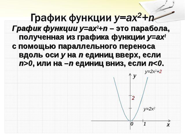 График функции y=ax2+n – это парабола, полученная из графика функции y=ax2 с...