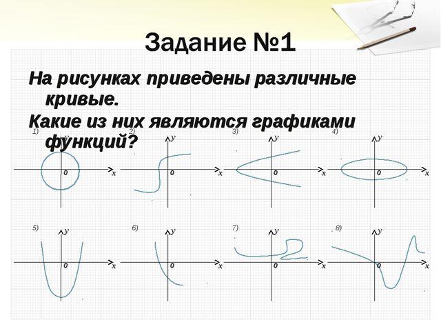 На рисунках приведены различные кривые. Какие из них являются графиками функц...