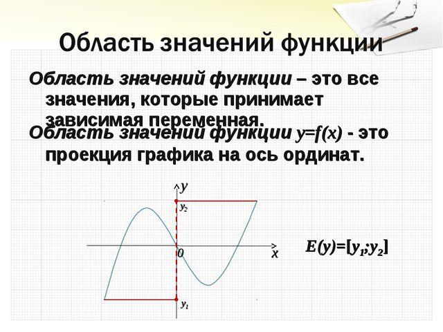 Область значений функции – это все значения, которые принимает зависимая пере...